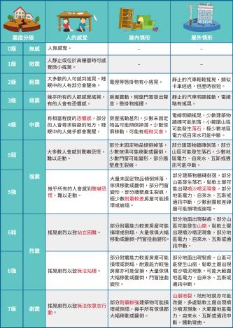 02_earthquake_107_03