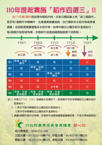 農糧署110年度起實施「稻作四選三」宣導DM