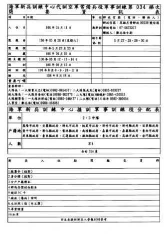 空軍常備兵軍事訓練第34梯次簡要資訊表