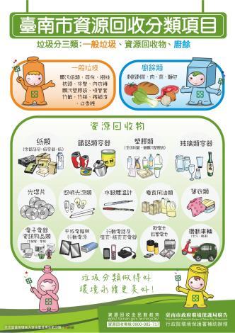 資源回收宣導-垃圾分三類
