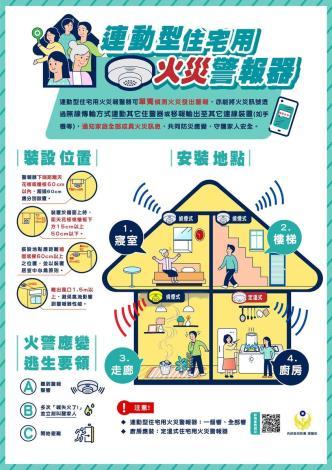連動式住宅用火災警報器宣導海報
