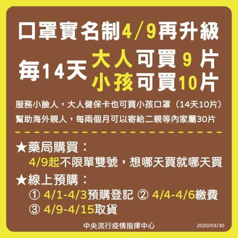 4月9日起,每人每14天可選擇購買大人口罩9片或小孩口罩10片