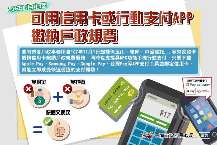 信用卡海報1080522-1