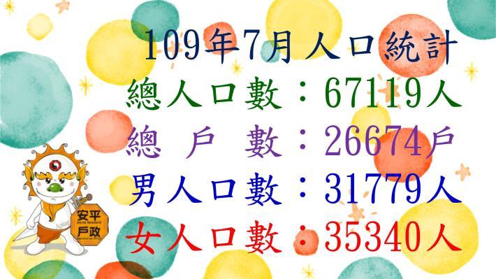 109年7月人口統計