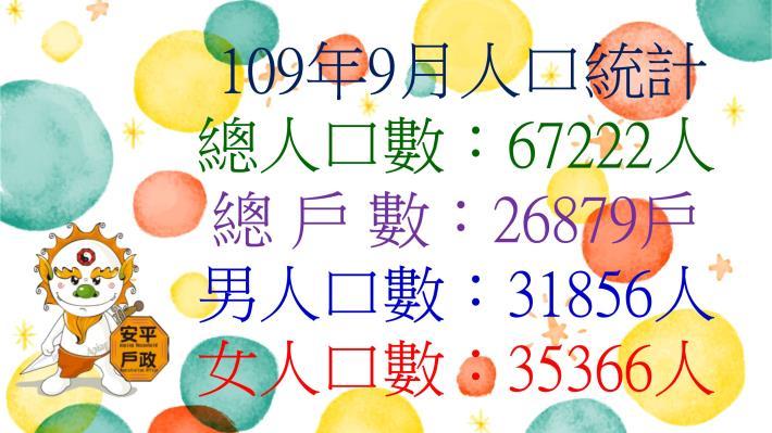 109年9月人口統計