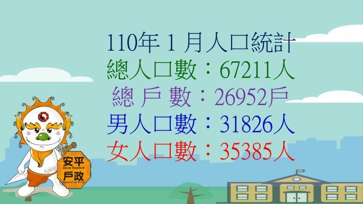 110年1月人口統計