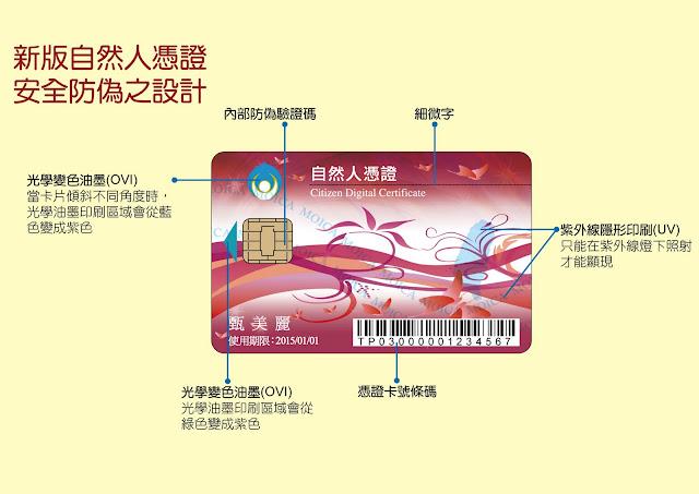 新版自然人憑證安全防偽之設計(含內部防偽驗證碼、光學變色油墨、祡外線隱形印刷等