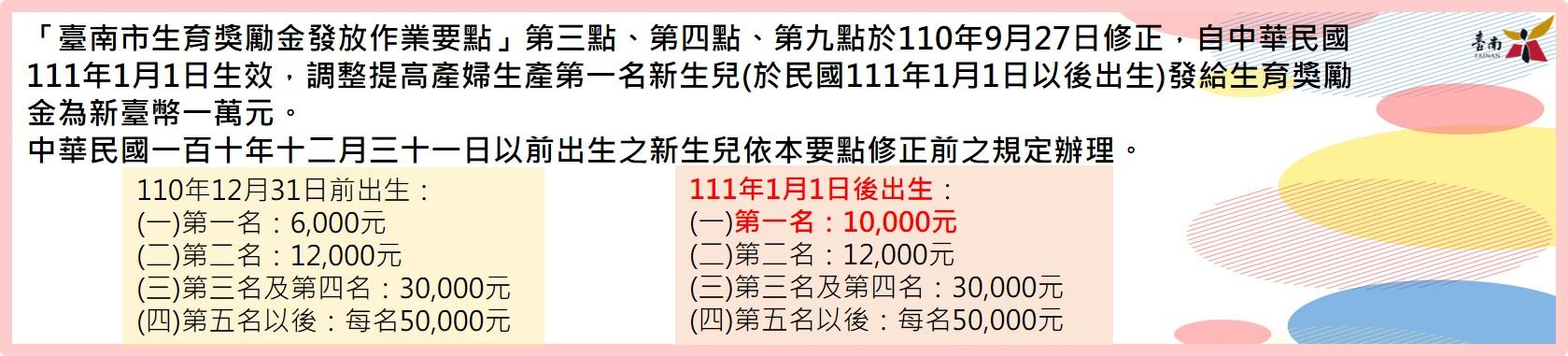 「臺南市生育獎勵金發放作業要點」第三點、第四點、第九點於110年9月27日修正,自中華民國111年1月1日生效,調整提高產婦生產第一名新生兒(於民國111年1月1日以後出生)發給生育獎勵金為新臺幣一萬元。