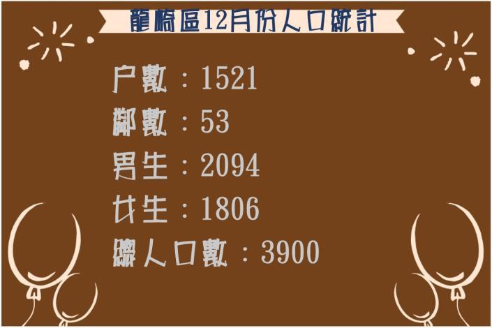 108.12人口數