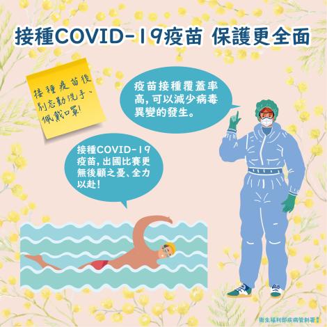 接種COVID-19疫苗保護更全面