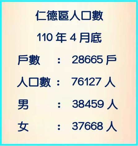 110年4月人口數