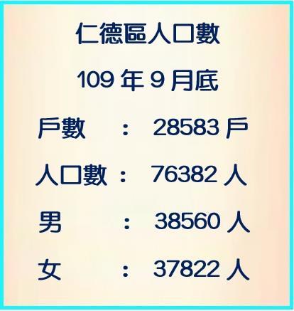 109年8月人口數