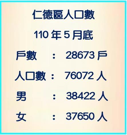 110年5月人口數