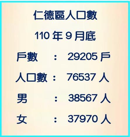 110年9月人口數