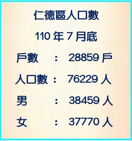 110年7月人口數