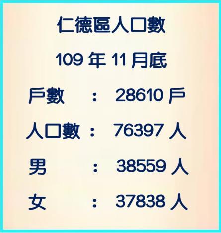 109年11月人口數