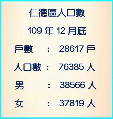 109年12月人口數