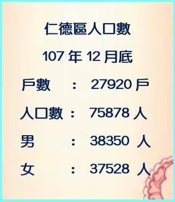 107年11月人口數