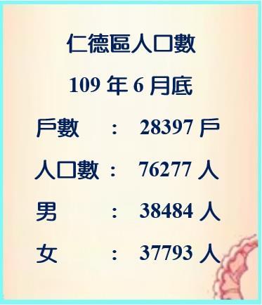 109年6月人口數