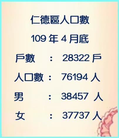 109年4月人口數