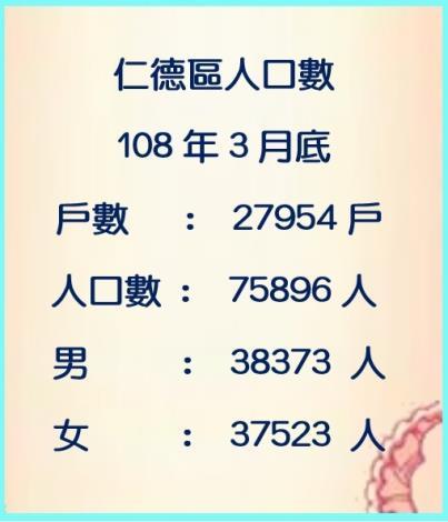 108年3月人口數