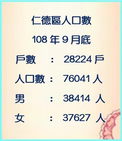 108年9月人口數