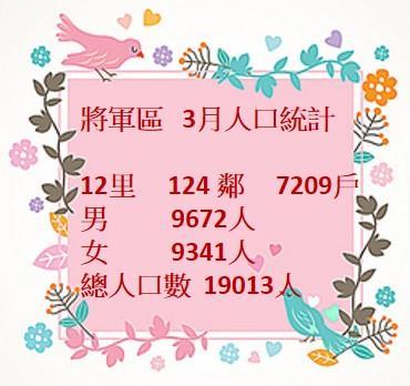 將軍3月人口數