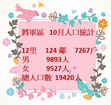 將軍10月人口數