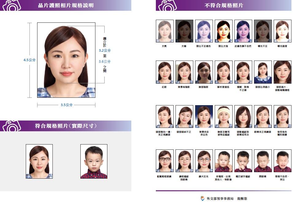 護照相片規格說明