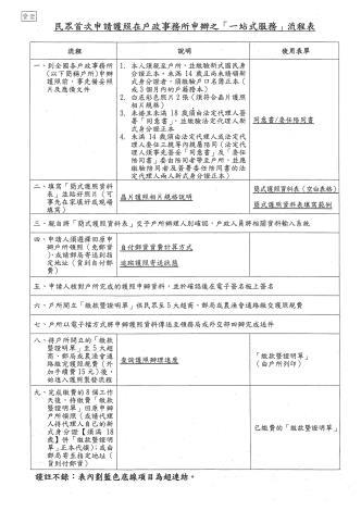 戶政事務所受理首次申請辦護照親辦一處收件全程服務流程表
