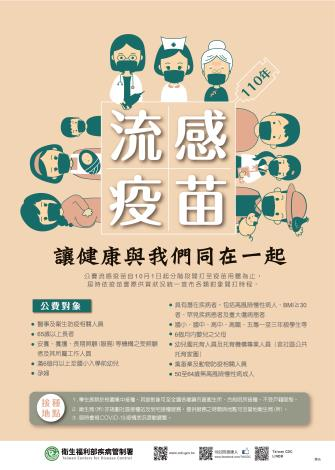 流感疫苗海報
