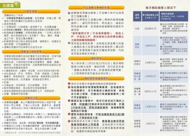 臺南市政府衛生局_喝酒不過量健康最重要衛教單張(反面)