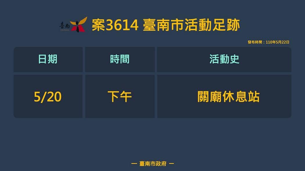 案3614臺南市活動足跡