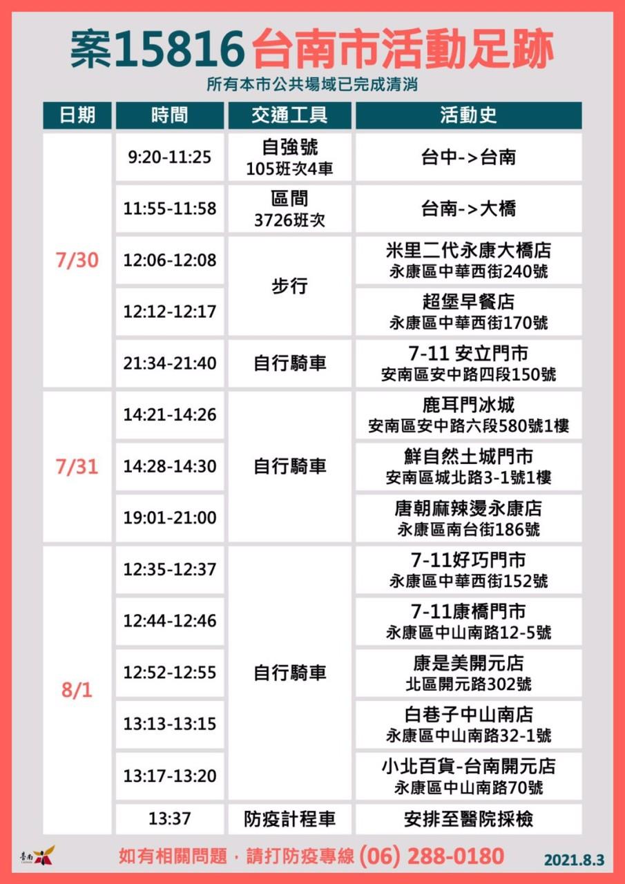 1100803案15816台南市活動足跡