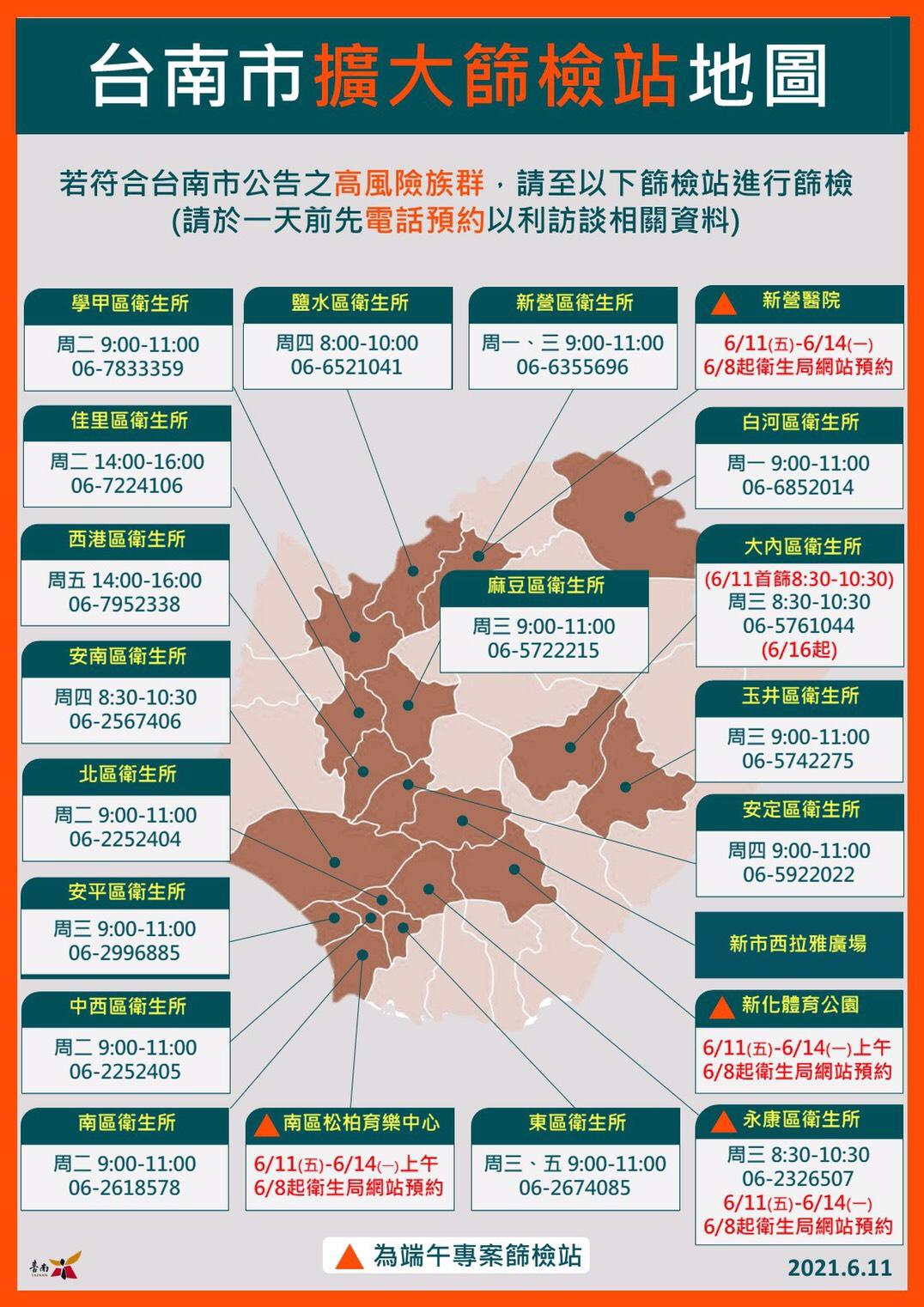 1100611臺南市擴大篩檢站地圖