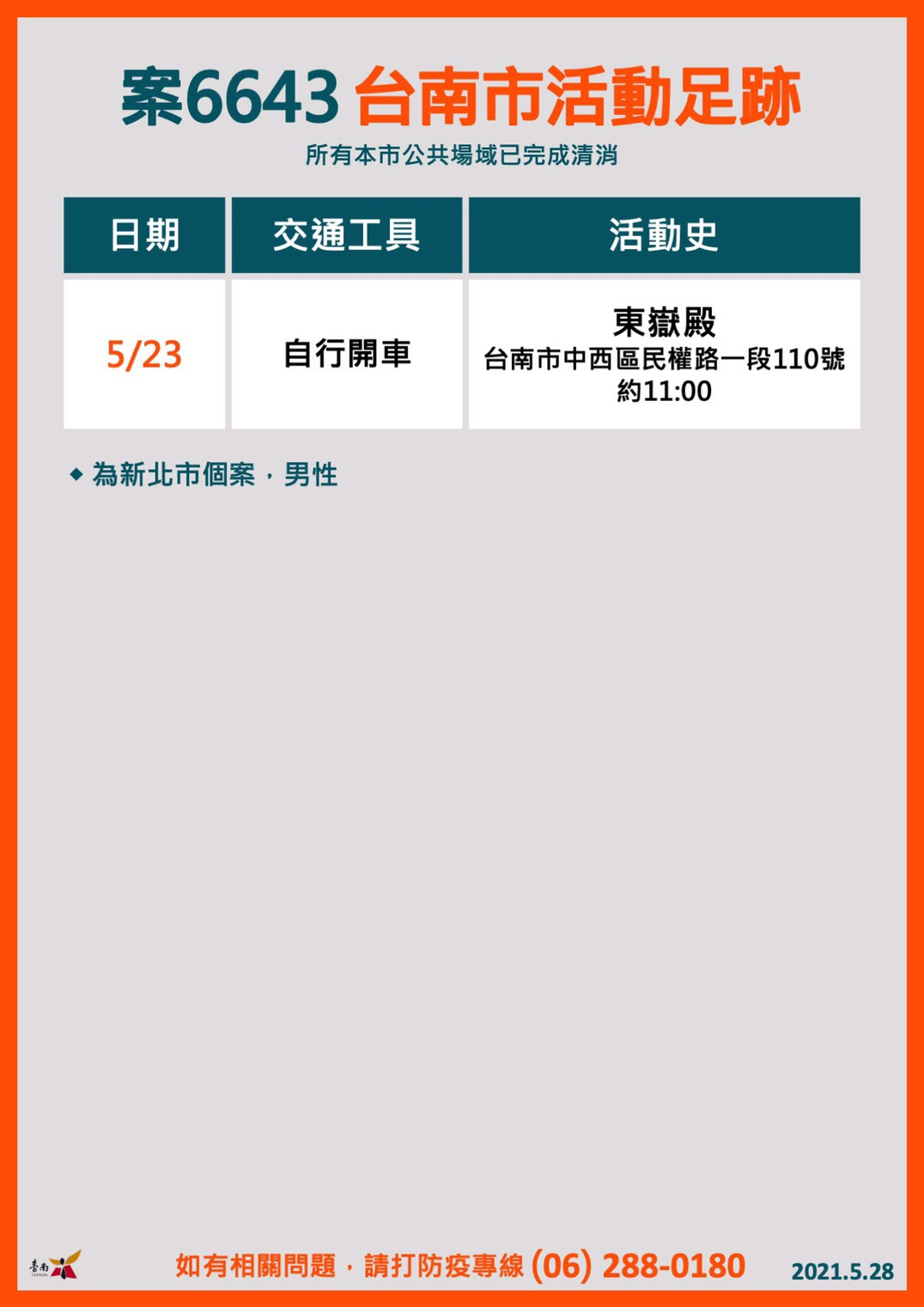 案6643台南市活動足跡
