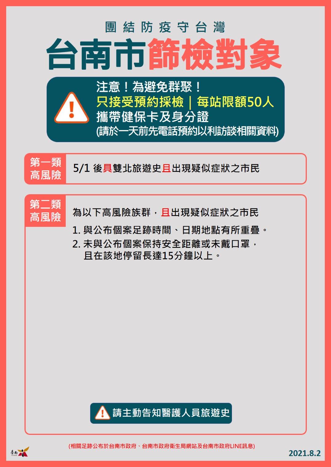 1100802臺南市篩檢對象