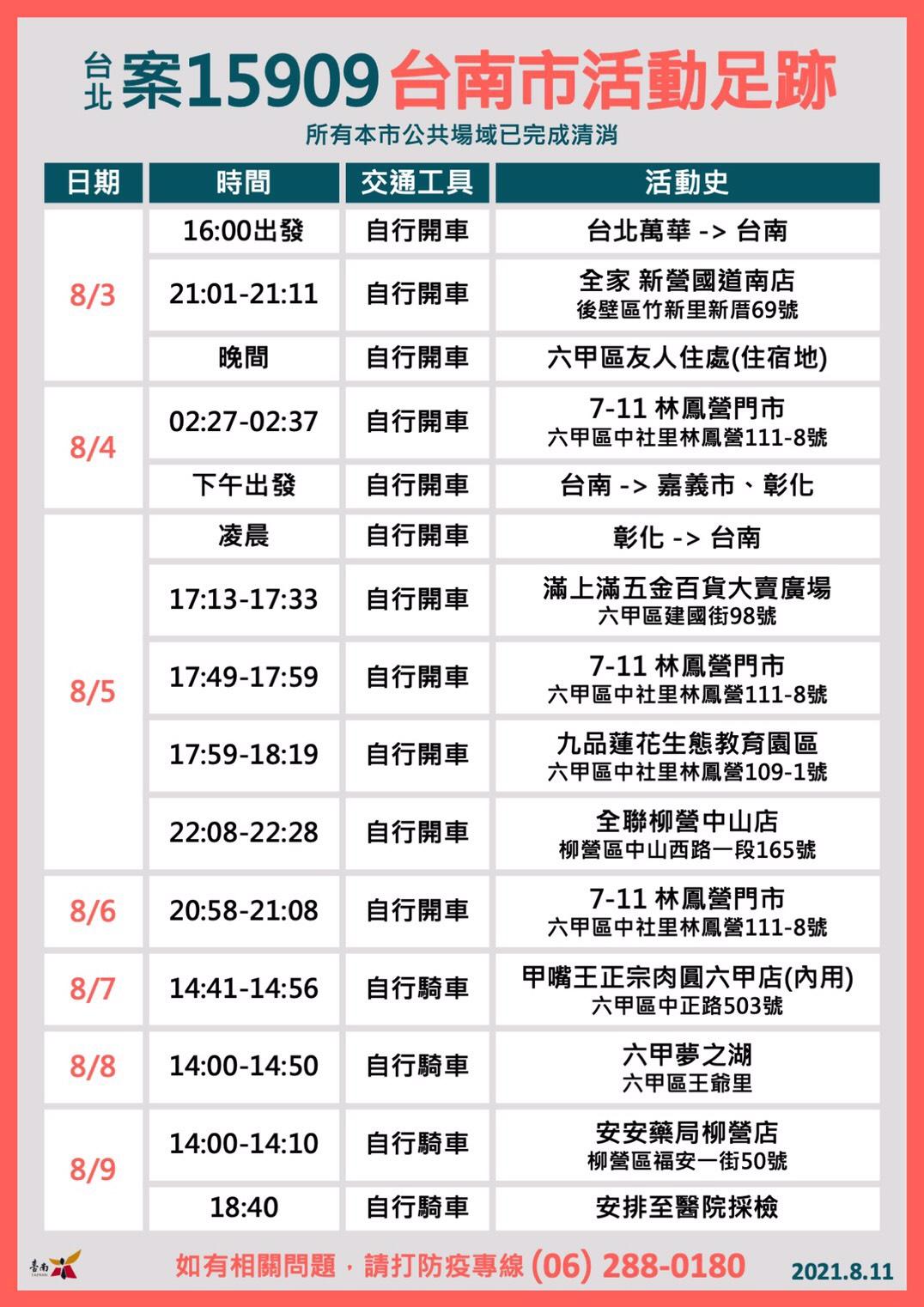 1100811案15909臺南市活動足跡