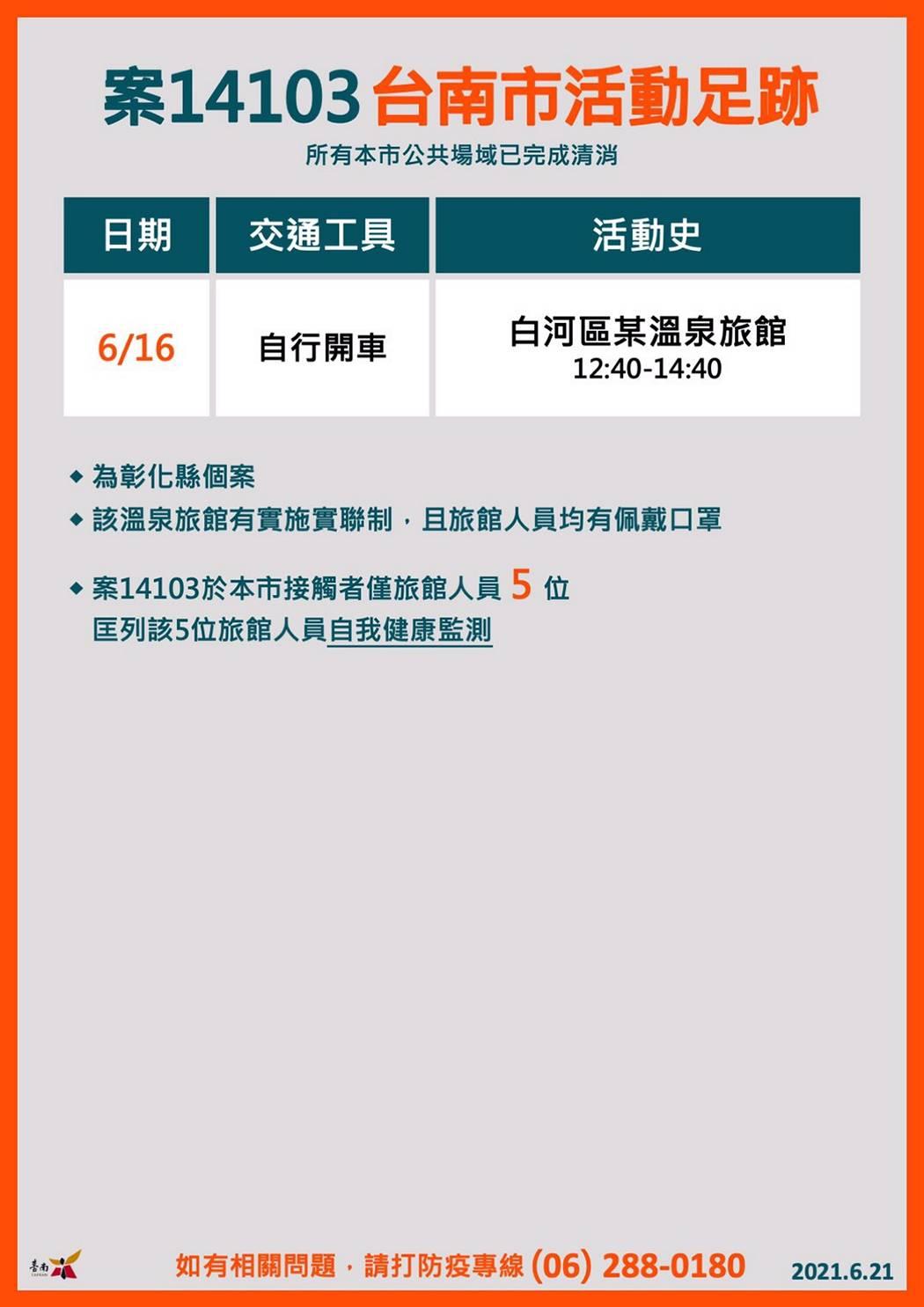 1100621案14103臺南市活動足跡