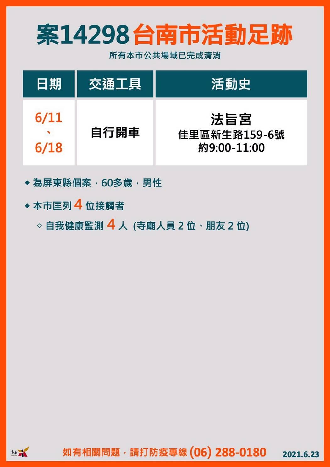 1100623案14298台南市活動足跡