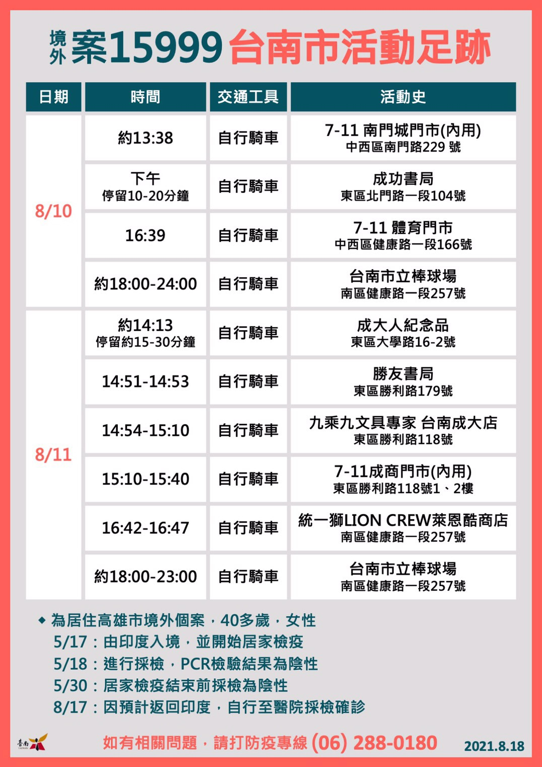 1100818境外案15999台南市活動足跡
