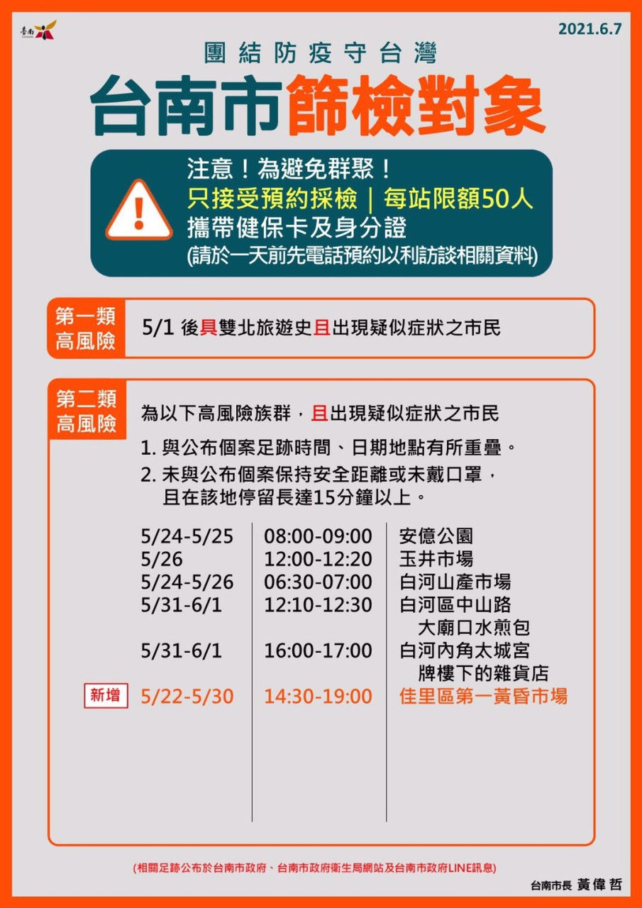 1100607臺南市篩檢對象