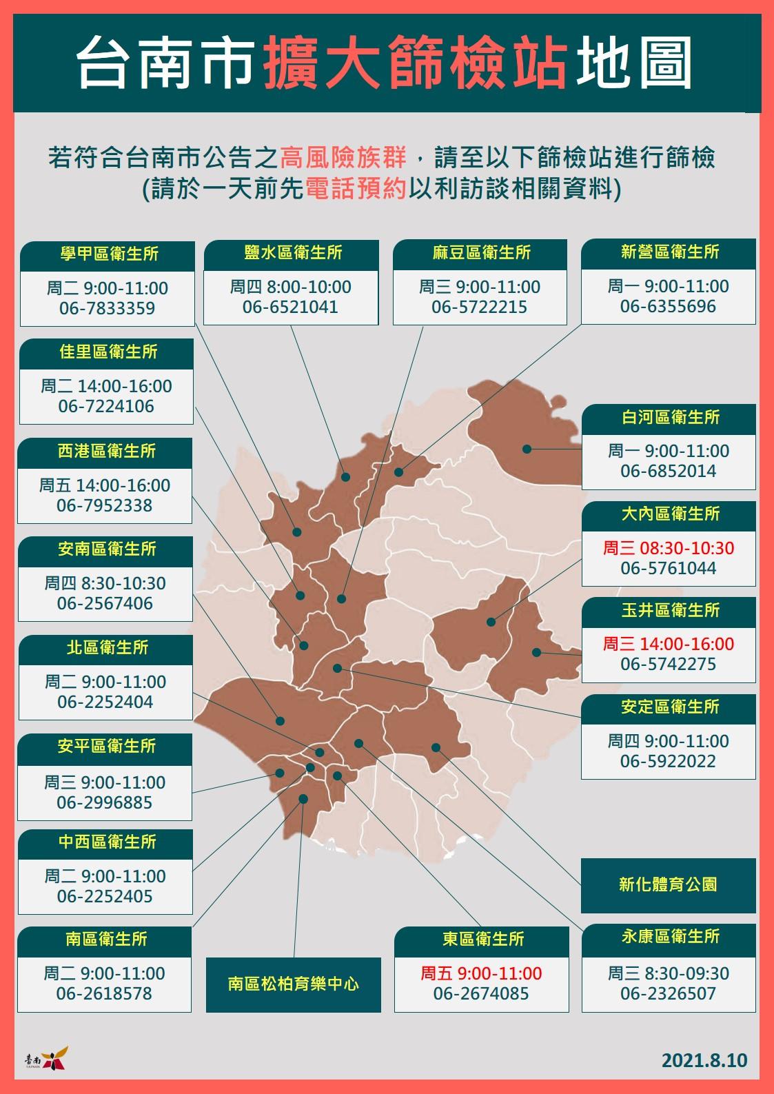 1100810臺南市擴大篩檢站地圖