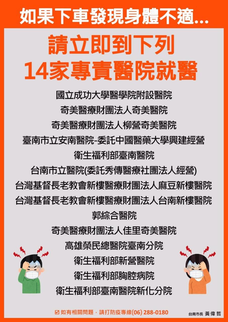 1100604臺南市14家COVID-19專責醫院