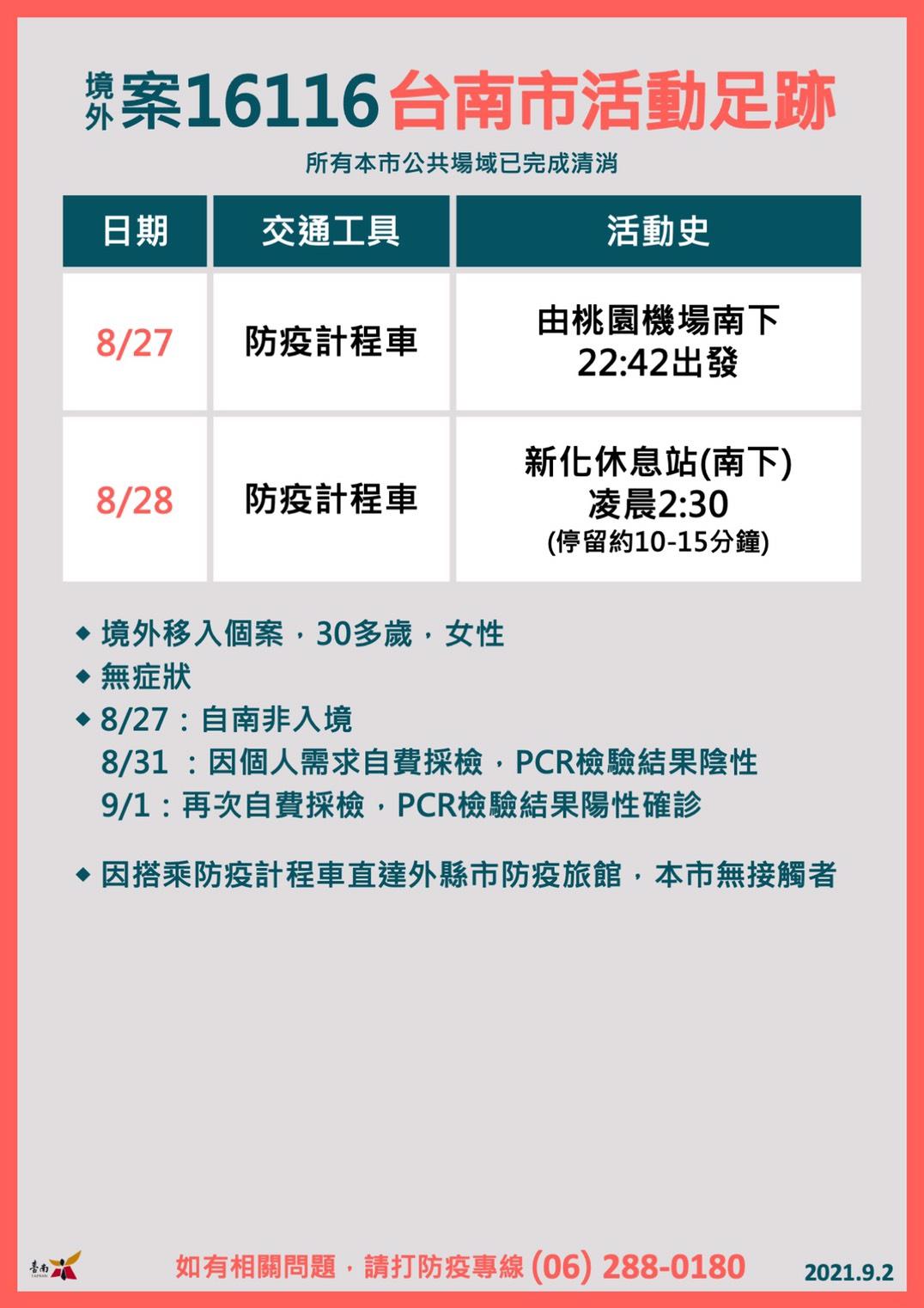 1100902境外案16116台南市活動足跡