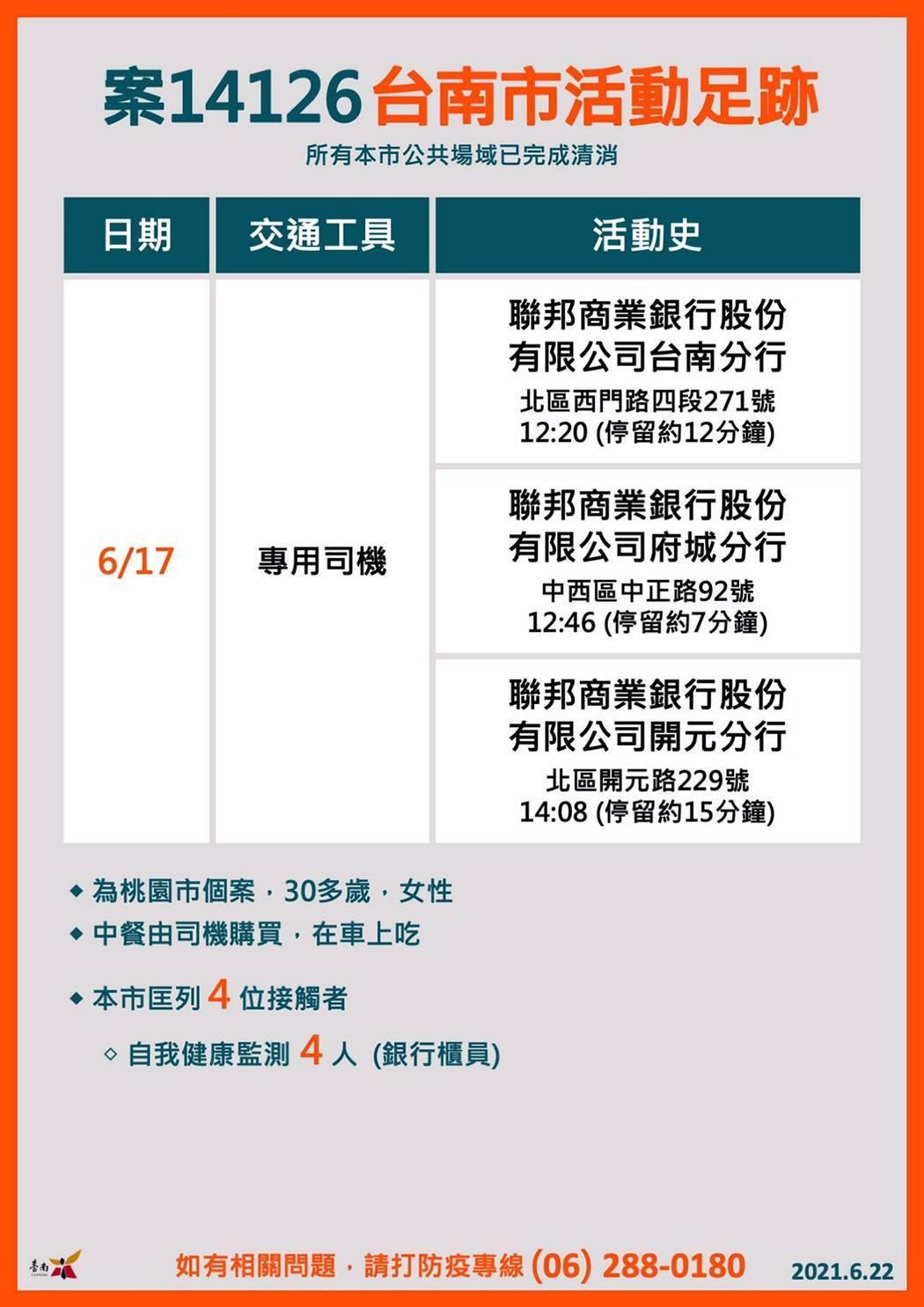 1100622案14126台南市活動足跡