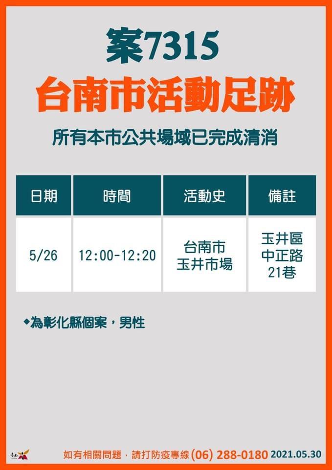 案7315臺南市活動足跡