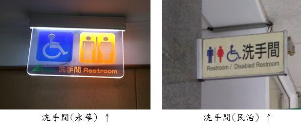 洗手間標示