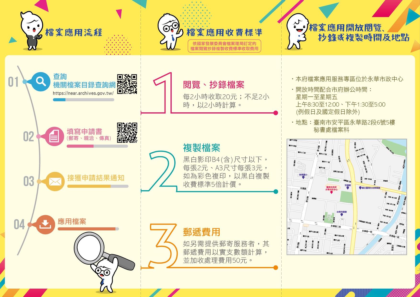 臺南市政府檔案應用流程圖2