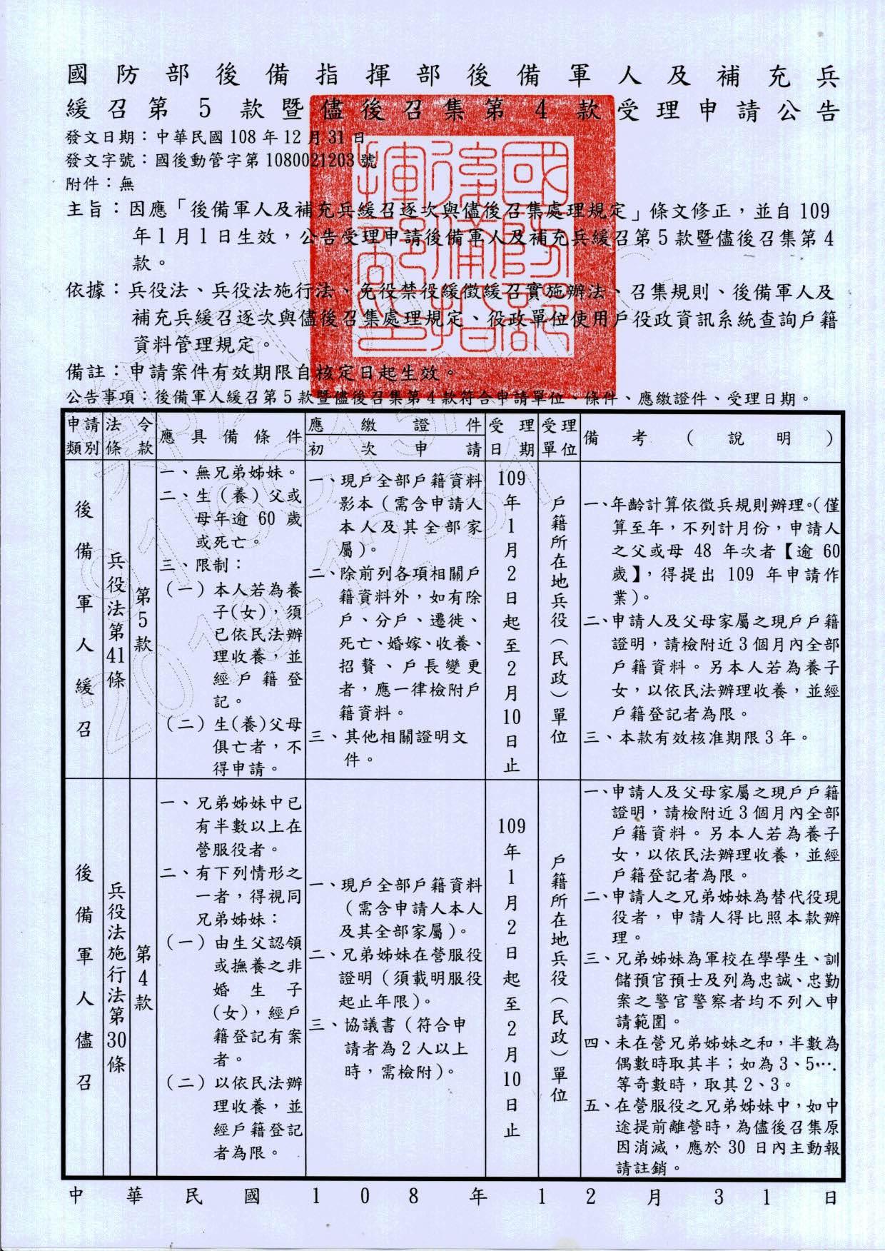 公告1月2日起受理後備軍人緩召申請